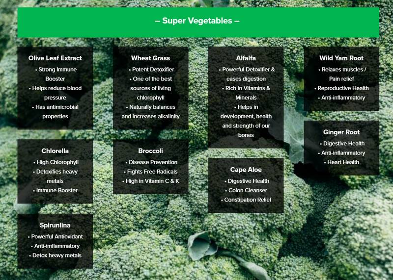 Superfood Daily™ Fruits and Vegetables